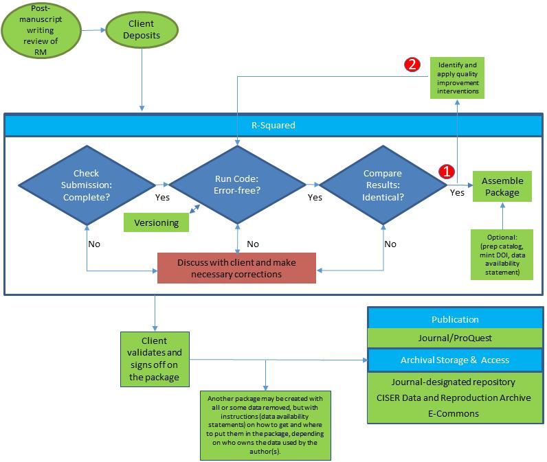 R-Squared workflow image